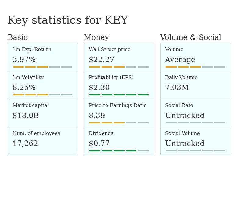 Key Bank Stock Quote Classy 6 Key 100M.14 For Singlesexpert Key Modelsbuy Gsm Alarm