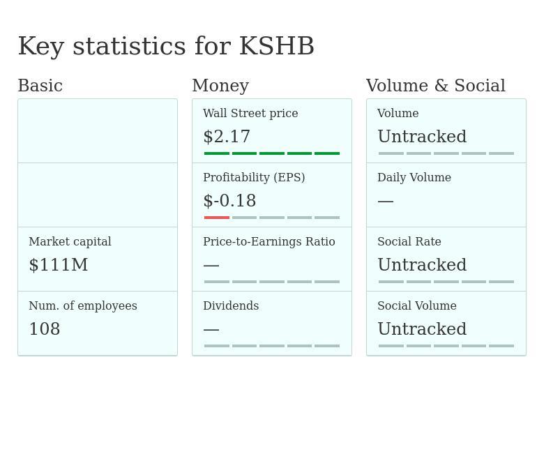 The Kushco Stock Price Target {Forum Aden}
