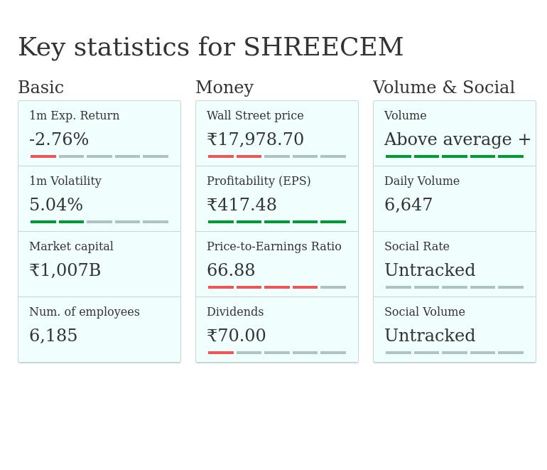 financial analysis of shree cement Get shree cements latest balance sheet, financial statements and shree cements detailed profit and loss accounts  analysis 06082018  shree cement q1 profit falls 37% to rs 280 cr on weak.