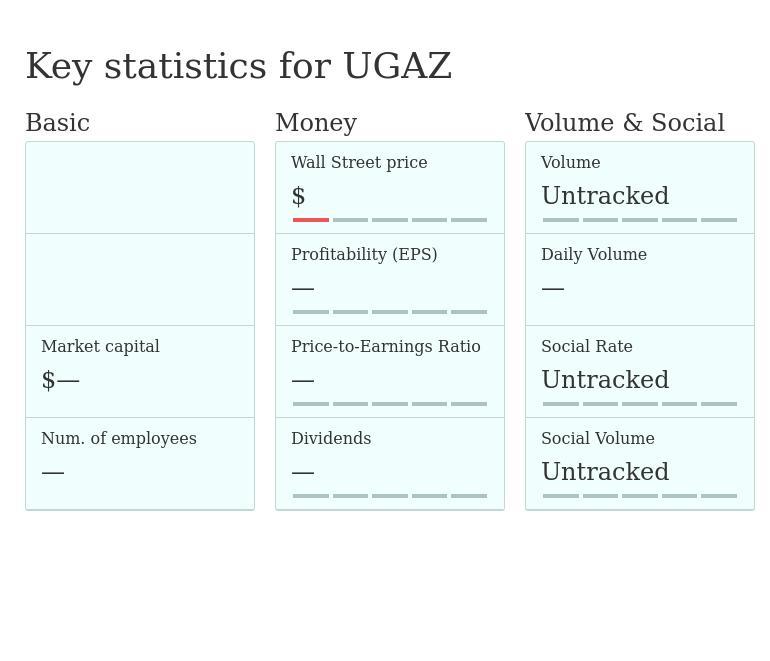 Ugaz Stock Quote Magnificent Ugaz  Velocityshares 3X Long Natural Gas Etn  Stock Quotes