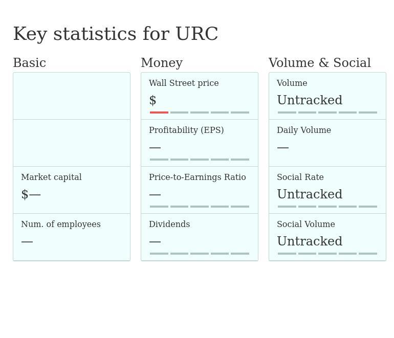 universal robina corporation analysis View francisco tinio's profile on linkedin  specialist iii at universal robina corporation location •do gross profit sensitivity analysis every price.